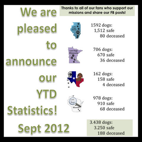 How Are We Doing? Year to Date September 2012