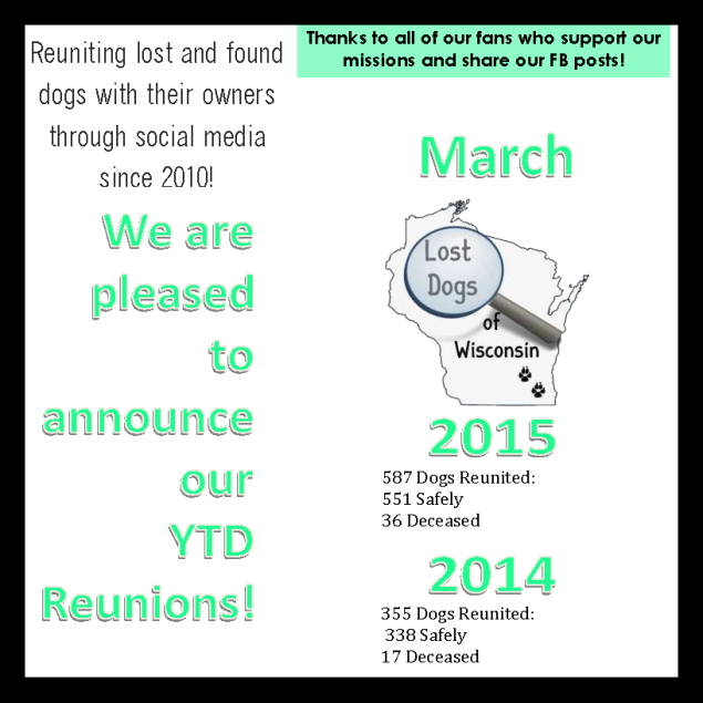 LDOW March 2015 Stats