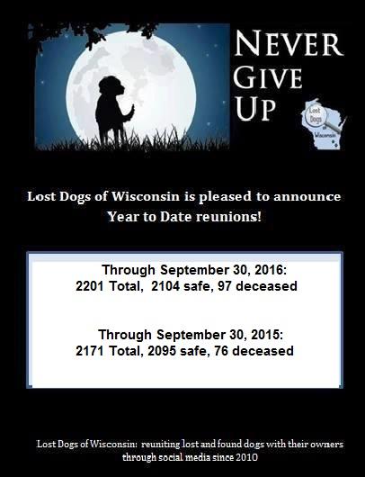 ytd-sept-2016-stats-ldow