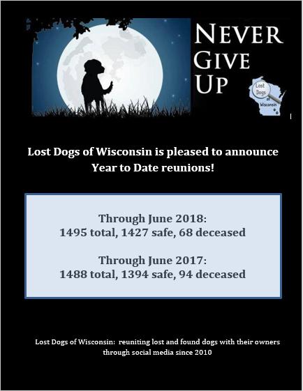 LDOW stats June 2018