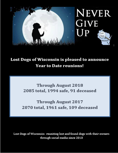 August 2018 statistics