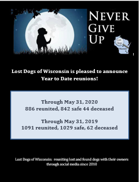 May 2020 LDOW stats